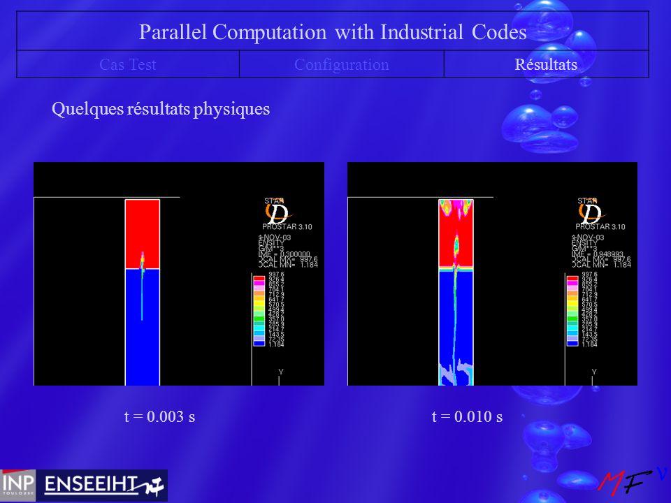 Parallel Computation with Industrial Codes Cas TestConfigurationRésultats Quelques résultats physiques t = 0.003 st = 0.010 s