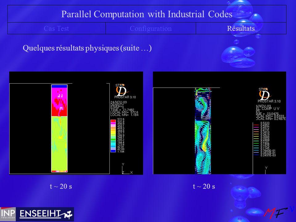 RésultatsConfigurationCas Test Parallel Computation with Industrial Codes Quelques résultats physiques (suite …) t ~ 20 s