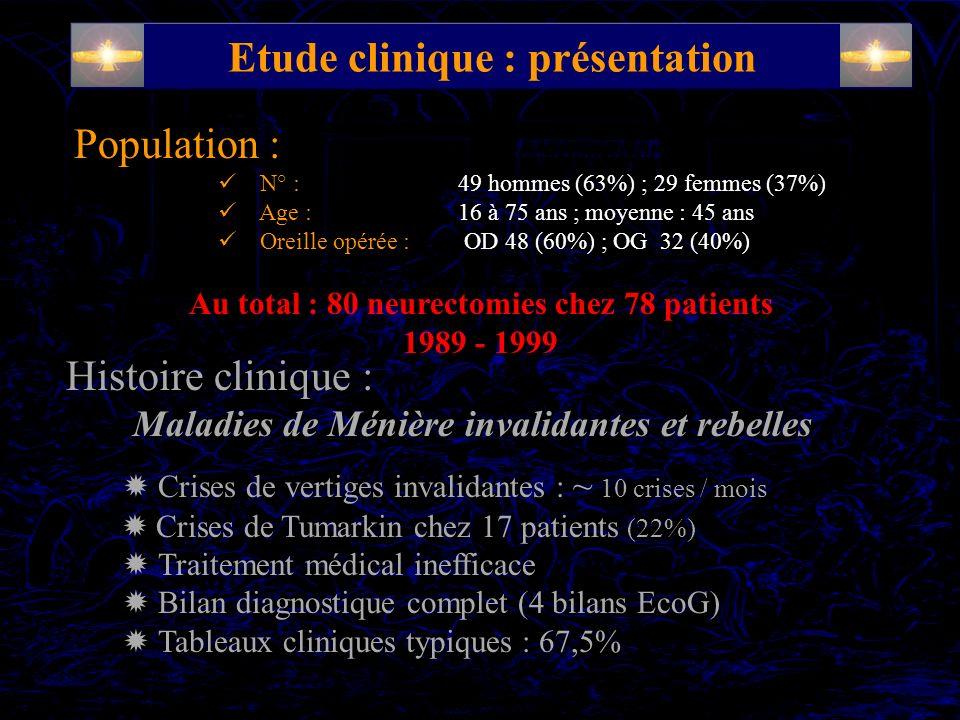 Etude clinique : présentation Population : N° : 49 hommes (63%) ; 29 femmes (37%) Age : 16 à 75 ans ; moyenne : 45 ans Oreille opérée : OD 48 (60%) ;