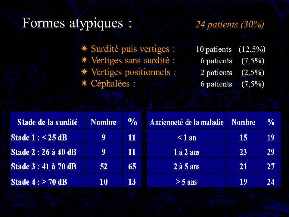 Formes atypiques : 24 patients (30%) Surdité puis vertiges : 10 patients (12,5%) Vertiges sans surdité : 6 patients (7,5%) Vertiges positionnels : 2 p