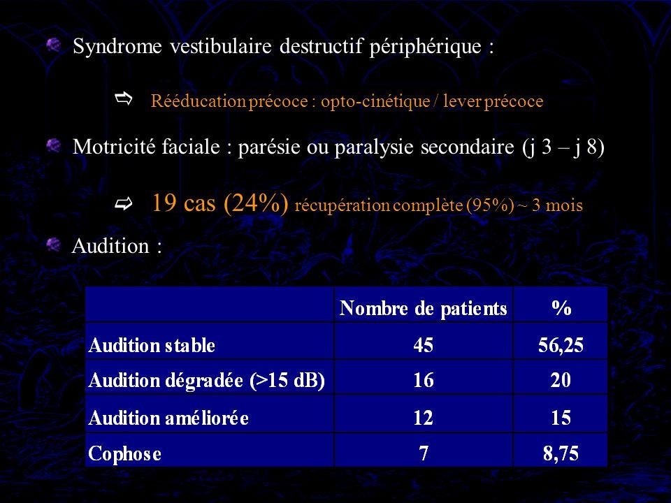 Syndrome vestibulaire destructif périphérique : Rééducation précoce : opto-cinétique / lever précoce Motricité faciale : parésie ou paralysie secondai