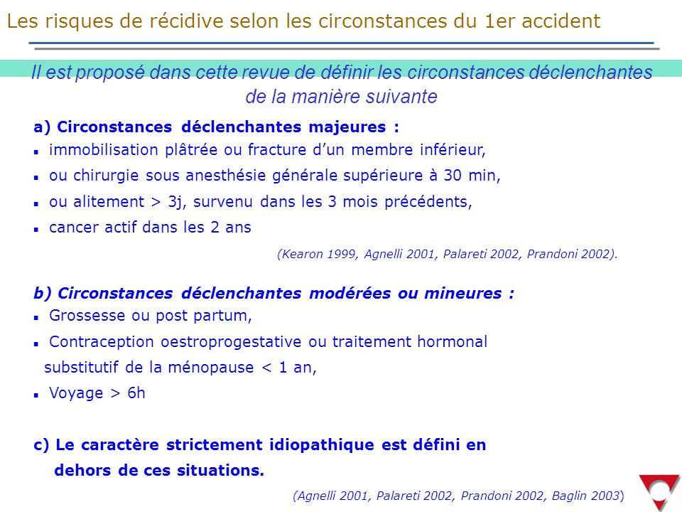a) Circonstances déclenchantes majeures : immobilisation plâtrée ou fracture dun membre inférieur, ou chirurgie sous anesthésie générale supérieure à 30 min, ou alitement > 3j, survenu dans les 3 mois précédents, cancer actif dans les 2 ans (Kearon 1999, Agnelli 2001, Palareti 2002, Prandoni 2002).