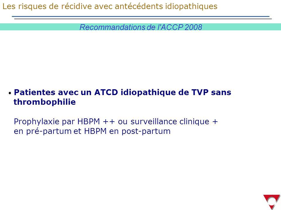 Recommandations de l ACCP 2008 Patientes avec un ATCD idiopathique de TVP sans thrombophilie Prophylaxie par HBPM ++ ou surveillance clinique + en pré-partum et HBPM en post-partum Les risques de récidive avec antécédents idiopathiques