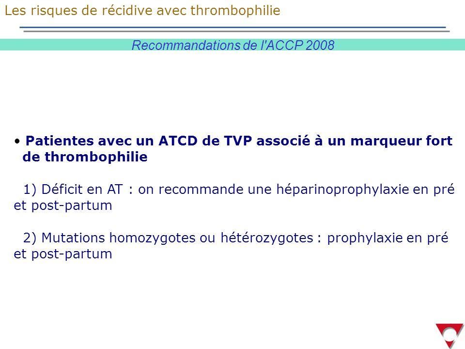 Recommandations de l ACCP 2008 Patientes avec un ATCD de TVP associé à un marqueur fort de thrombophilie 1) Déficit en AT : on recommande une héparinoprophylaxie en pré et post-partum 2) Mutations homozygotes ou hétérozygotes : prophylaxie en pré et post-partum Les risques de récidive avec thrombophilie