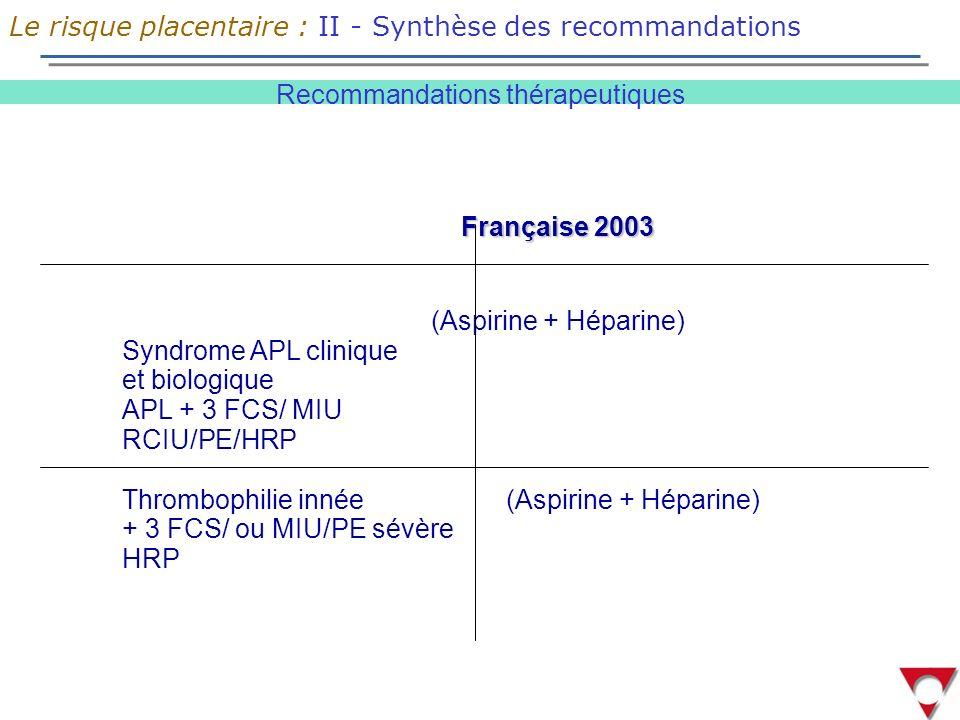 Française 2003 Française 2003 (Aspirine + Héparine) Syndrome APL clinique et biologique APL + 3 FCS/ MIU RCIU/PE/HRP Thrombophilie innée(Aspirine + Héparine) + 3 FCS/ ou MIU/PE sévère HRP Recommandations thérapeutiques Le risque placentaire : II - Synthèse des recommandations