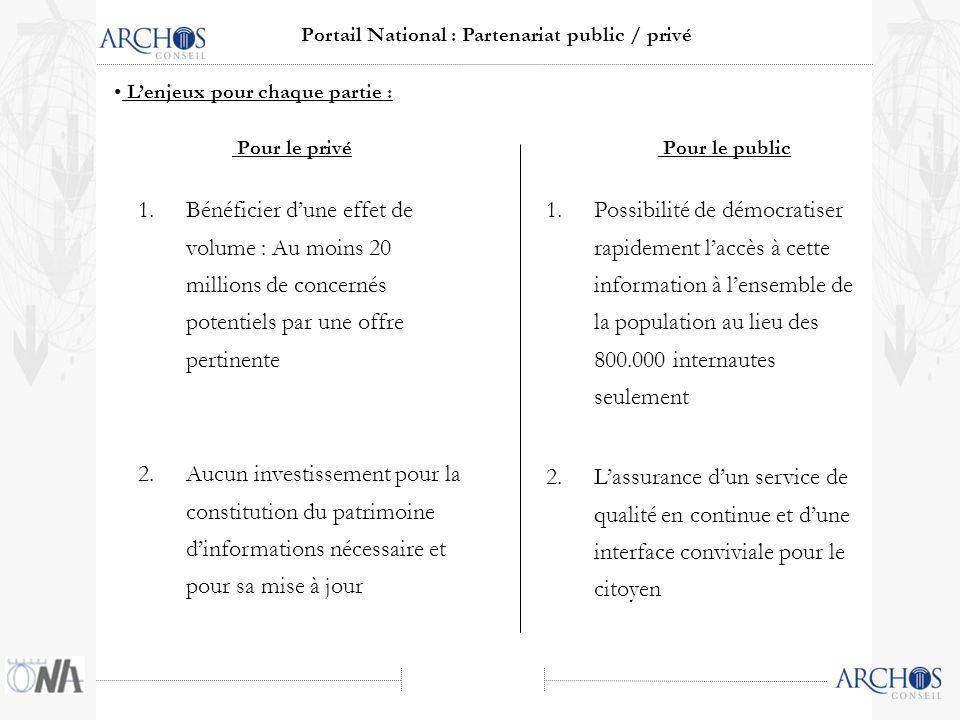 Lenjeux pour chaque partie : Portail National : Partenariat public / privé 1.Bénéficier dune effet de volume : Au moins 20 millions de concernés poten