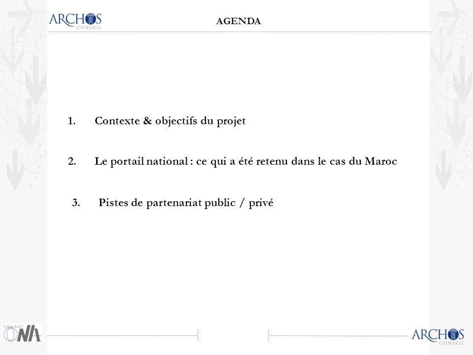 1. Contexte & objectifs du projet AGENDA 3. Pistes de partenariat public / privé 2. Le portail national : ce qui a été retenu dans le cas du Maroc