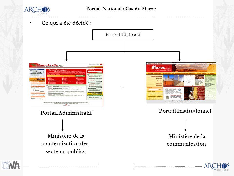 Portail National Portail National : Cas du Maroc + Ce qui a été décidé : Portail Administratif Ministère de la modernisation des secteurs publics Portail Institutionnel Ministère de la communication