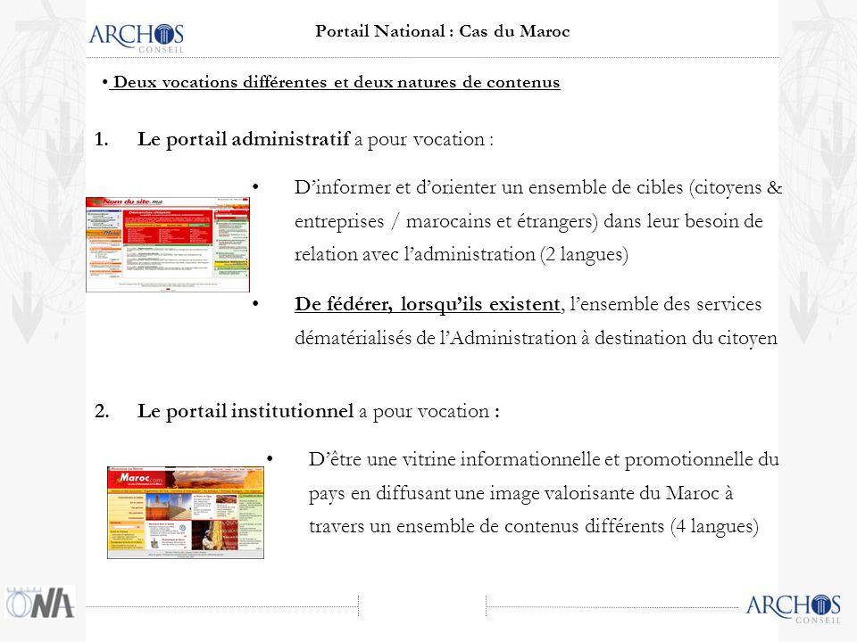 Portail National Portail National : Cas du Maroc + Portail Administratif Portail Institutionnel