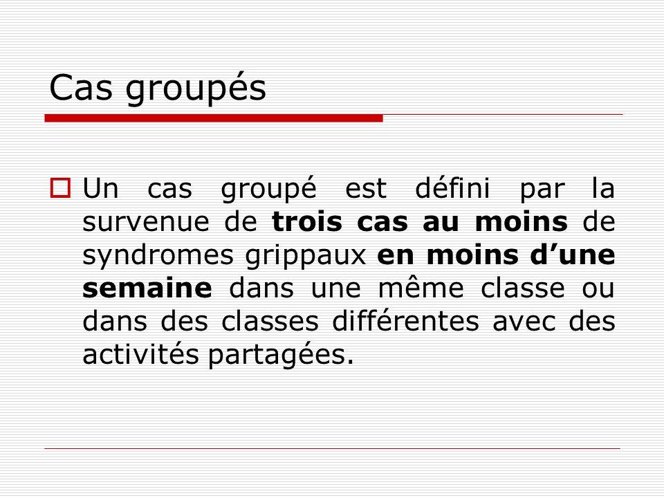 Cas groupés Un cas groupé est défini par la survenue de trois cas au moins de syndromes grippaux en moins dune semaine dans une même classe ou dans de