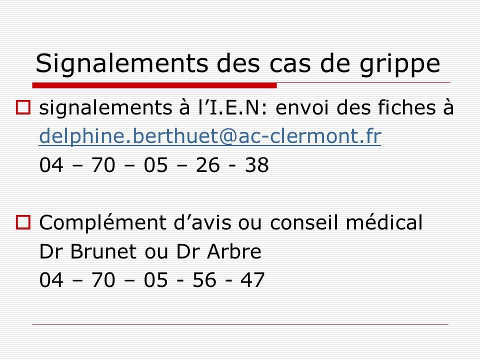 Signalements des cas de grippe signalements à lI.E.N: envoi des fiches à delphine.berthuet@ac-clermont.fr 04 – 70 – 05 – 26 - 38 Complément davis ou c