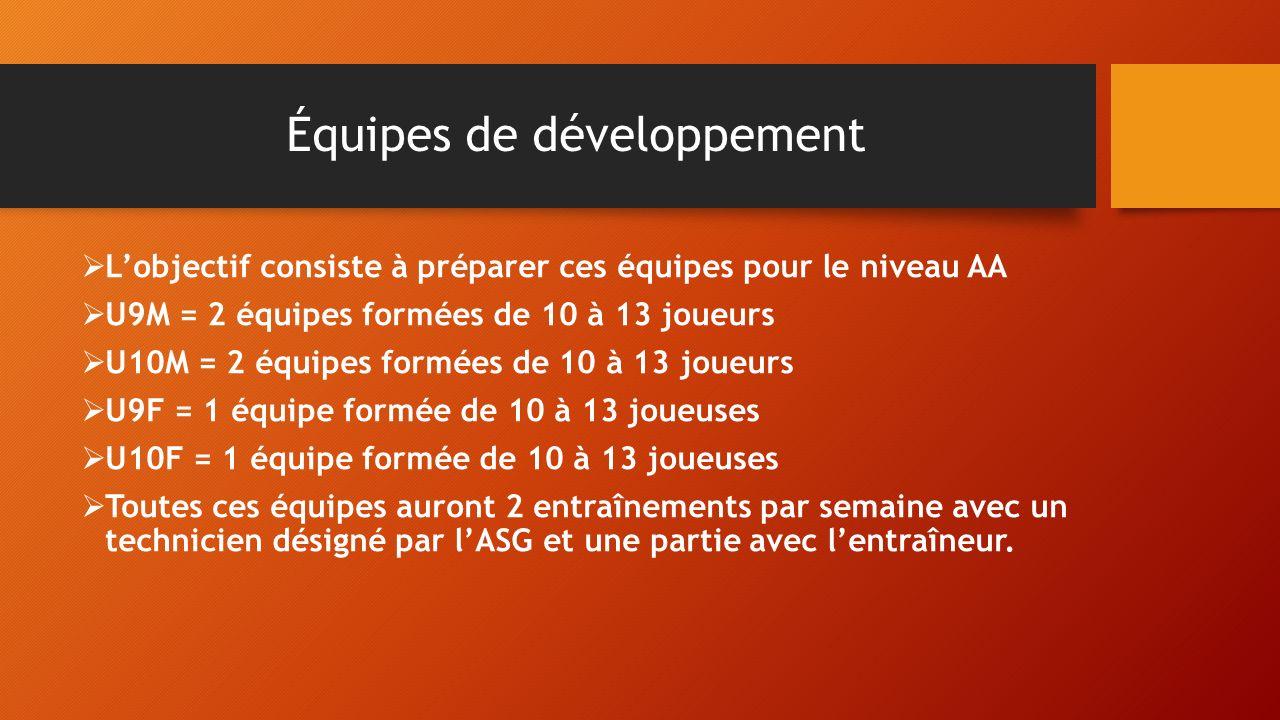 Équipes de développement Lobjectif consiste à préparer ces équipes pour le niveau AA U9M = 2 équipes formées de 10 à 13 joueurs U10M = 2 équipes formé