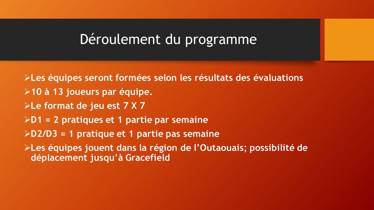 Déroulement du programme Les équipes seront formées selon les résultats des évaluations 10 à 13 joueurs par équipe. Le format de jeu est 7 X 7 D1 = 2