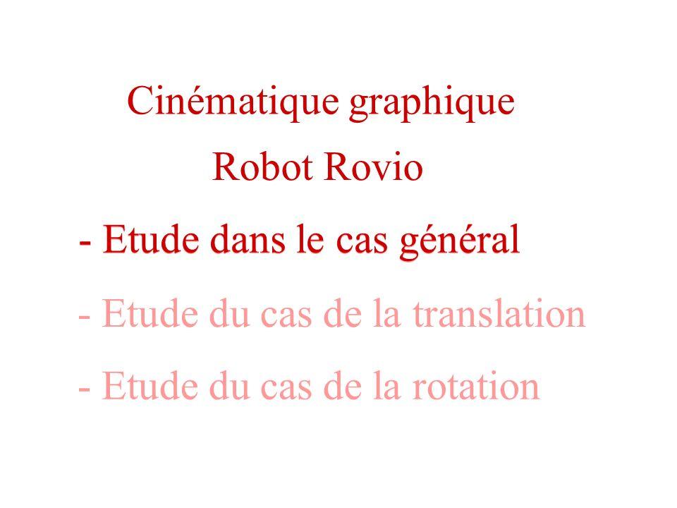 Cinématique graphique Robot Rovio - Etude du cas de la translation - Etude du cas de la rotation - Etude dans le cas général - Etude dans le cas général