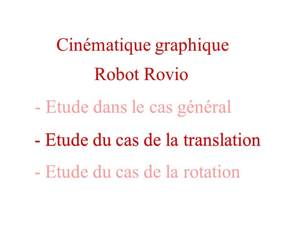 Cinématique graphique Robot Rovio - Etude du cas de la translation - Etude du cas de la rotation - Etude dans le cas général - Etude du cas de la translation
