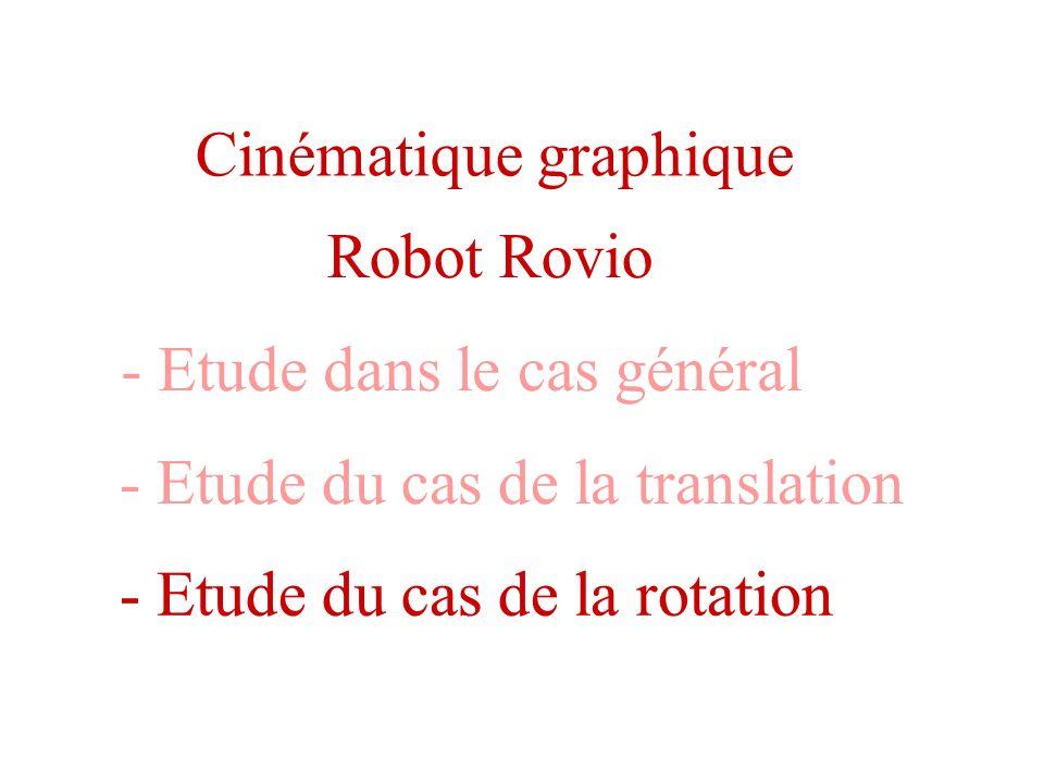 Cinématique graphique Robot Rovio - Etude du cas de la translation - Etude du cas de la rotation - Etude dans le cas général - Etude du cas de la rotation