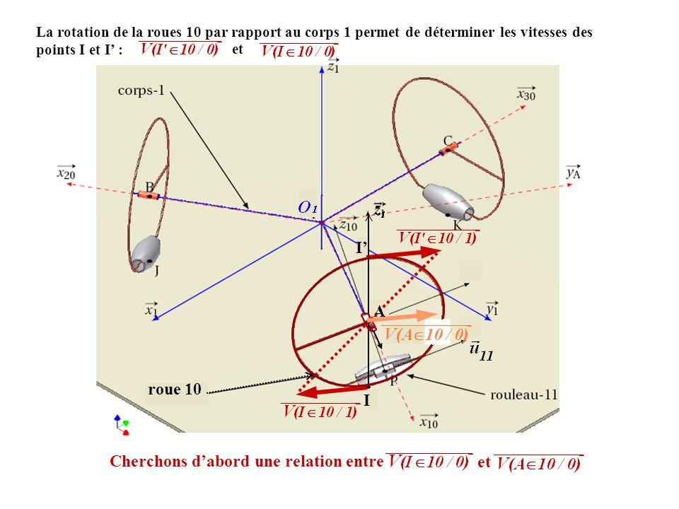 I A La rotation de la roues 10 par rapport au corps 1 permet de déterminer les vitesses des points I et I : roue 10 I et Cherchons dabord une relation entre et