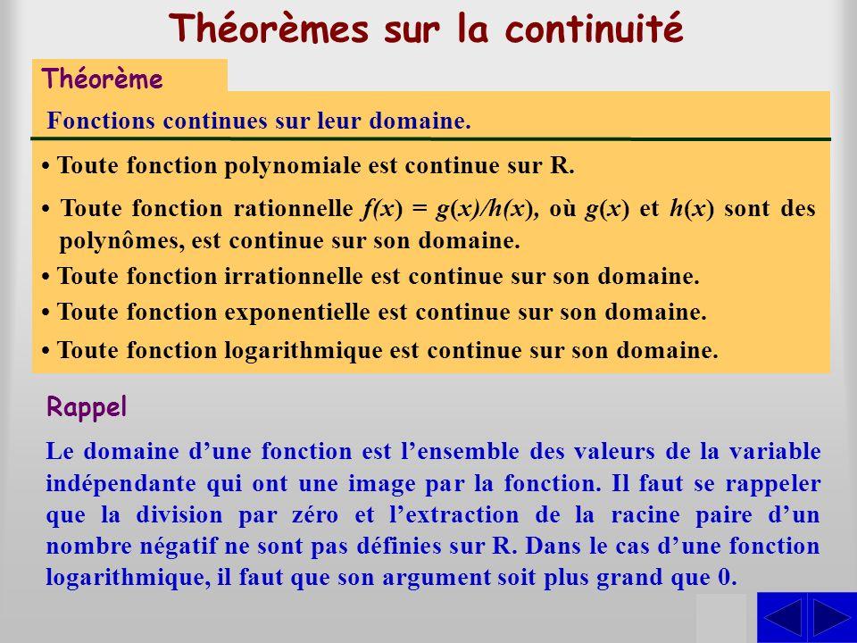 Théorèmes sur la continuité Théorème Fonctions continues sur leur domaine. Toute fonction polynomiale est continue sur R. S Toute fonction rationnelle