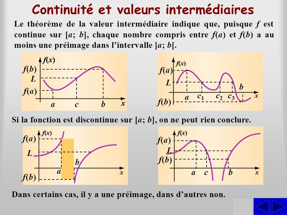 Continuité et valeurs intermédiaires S Le théorème de la valeur intermédiaire indique que, puisque f est continue sur [a; b], chaque nombre compris en