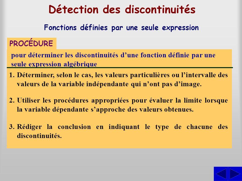 Détection des discontinuités Fonctions définies par une seule expression PROCÉDURE pour déterminer les discontinuités dune fonction définie par une se