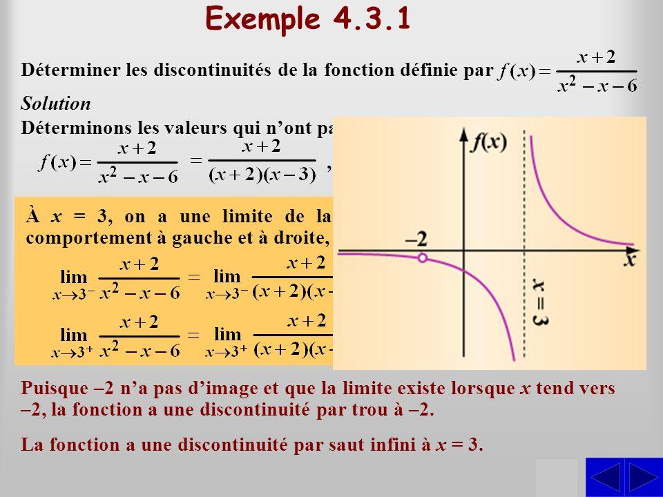 SS Exemple 4.3.1 Déterminer les discontinuités de la fonction définie par Solution, en factorisant. Le dénominateur sannule lorsque (x + 2)(x – 3) = 0