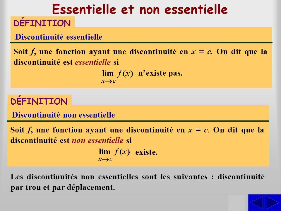 Essentielle et non essentielle DÉFINITION Discontinuité essentielle Soit f, une fonction ayant une discontinuité en x = c. On dit que la discontinuité