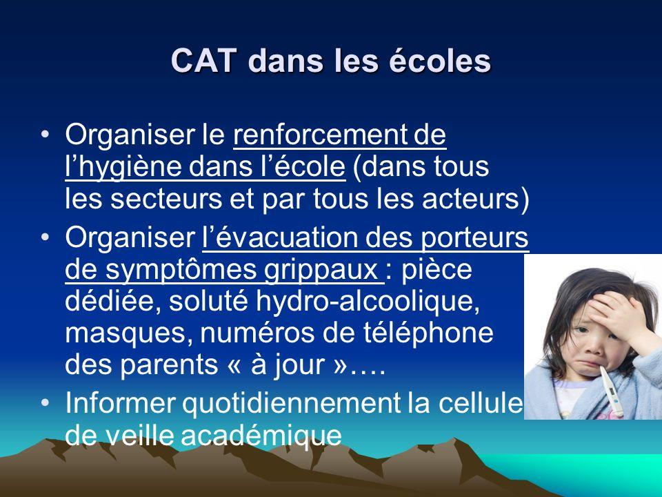 CAT dans les écoles Organiser le renforcement de lhygiène dans lécole (dans tous les secteurs et par tous les acteurs) Organiser lévacuation des porte