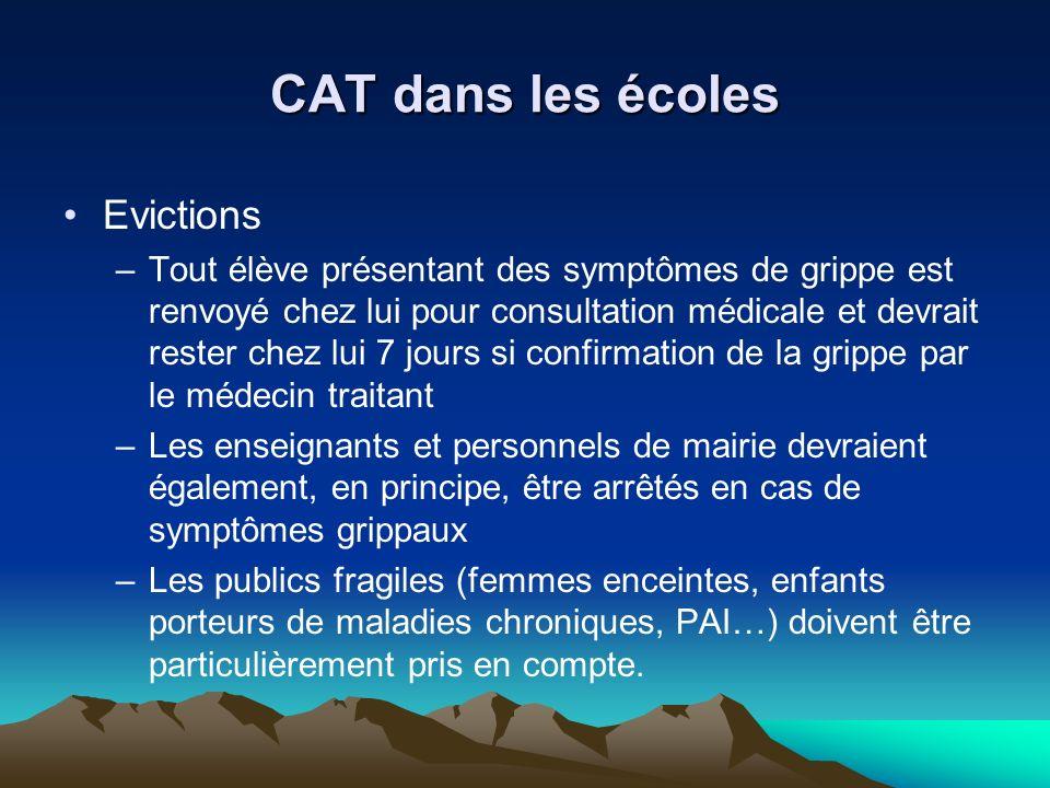 CAT dans les écoles Evictions –Tout élève présentant des symptômes de grippe est renvoyé chez lui pour consultation médicale et devrait rester chez lu