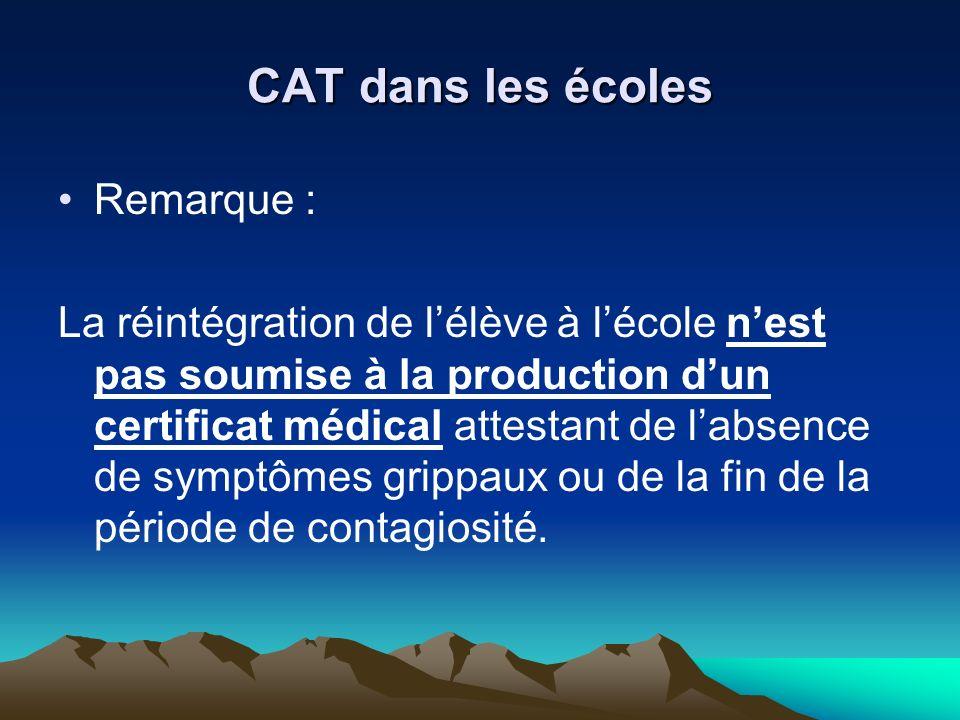 CAT dans les écoles Remarque : La réintégration de lélève à lécole nest pas soumise à la production dun certificat médical attestant de labsence de symptômes grippaux ou de la fin de la période de contagiosité.