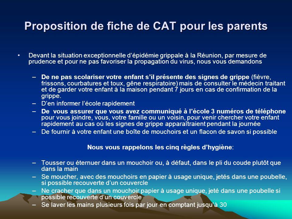Proposition de fiche de CAT pour les parents Devant la situation exceptionnelle dépidémie grippale à la Réunion, par mesure de prudence et pour ne pas
