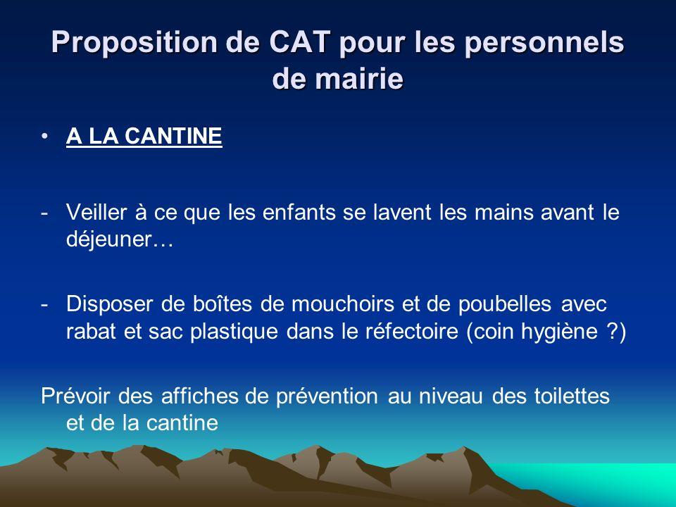 Proposition de CAT pour les personnels de mairie A LA CANTINE -Veiller à ce que les enfants se lavent les mains avant le déjeuner… -Disposer de boîtes