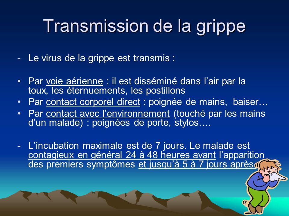Transmission de la grippe -Le virus de la grippe est transmis : Par voie aérienne : il est disséminé dans lair par la toux, les éternuements, les post