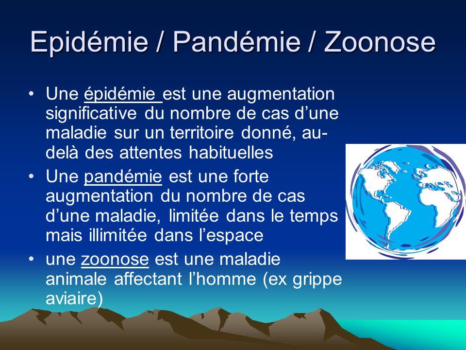 Epidémie / Pandémie / Zoonose Une épidémie est une augmentation significative du nombre de cas dune maladie sur un territoire donné, au- delà des attentes habituelles Une pandémie est une forte augmentation du nombre de cas dune maladie, limitée dans le temps mais illimitée dans lespace une zoonose est une maladie animale affectant lhomme (ex grippe aviaire)
