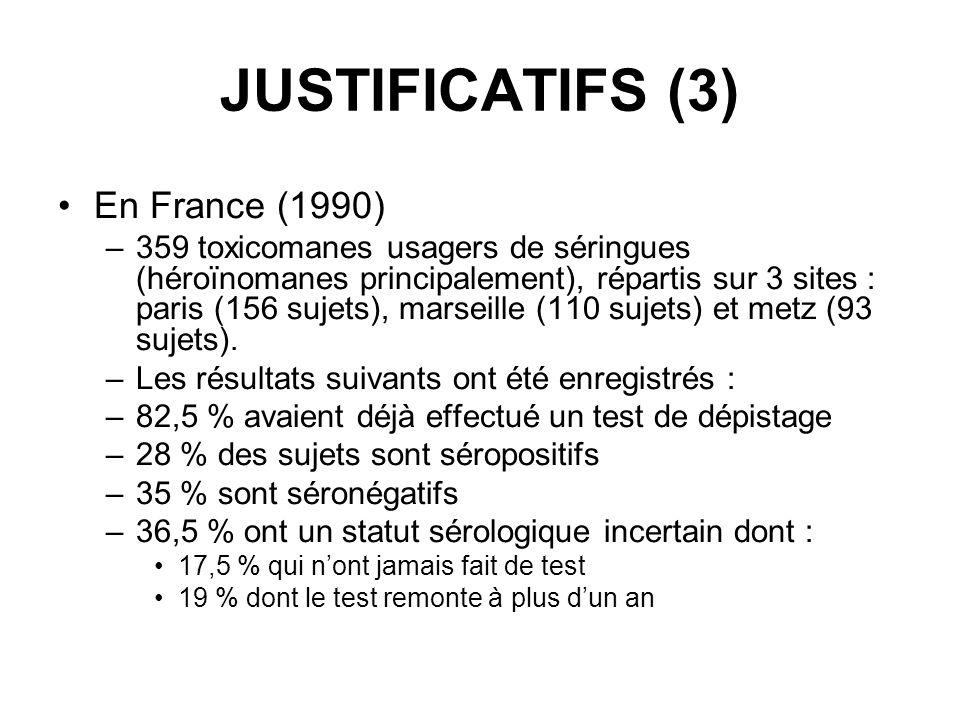 JUSTIFICATIFS (3) En France (1990) –359 toxicomanes usagers de séringues (héroïnomanes principalement), répartis sur 3 sites : paris (156 sujets), mar
