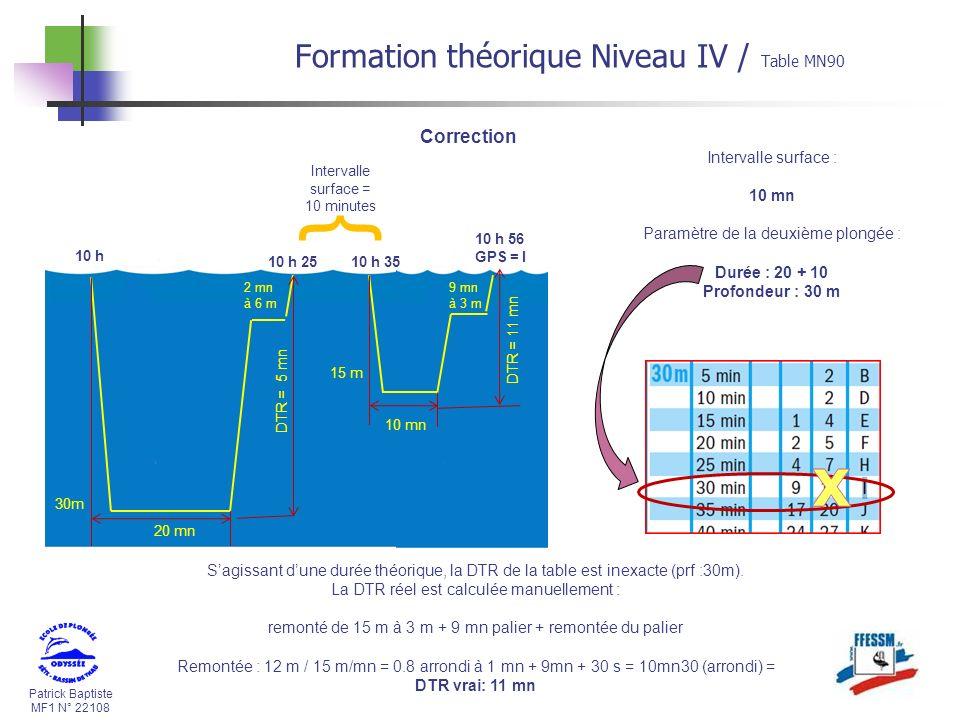 Patrick Baptiste MF1 N° 22108 Correction 30m 20 mn 2 mn à 6 m 10 h 10 h 25 DTR = 11 mn } Intervalle surface = 10 minutes DTR = 5 mn 10 mn 9 mn à 3 m 10 h 35 10 h 56 GPS = I 15 m Intervalle surface : 10 mn Paramètre de la deuxième plongée : Durée : 20 + 10 Profondeur : 30 m Sagissant dune durée théorique, la DTR de la table est inexacte (prf :30m).