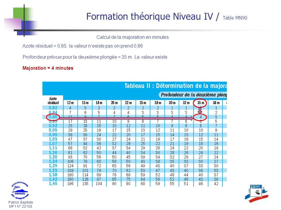 Patrick Baptiste MF1 N° 22108 Calcul de la majoration en minutes Azote résiduel = 0,85.