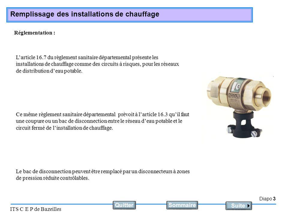 Diapo 3 ITS C E P de Bazeilles Remplissage des installations de chauffage Réglementation : Larticle 16.7 du règlement sanitaire départemental présente les installations de chauffage comme des circuits à risques, pour les réseaux de distribution deau potable.