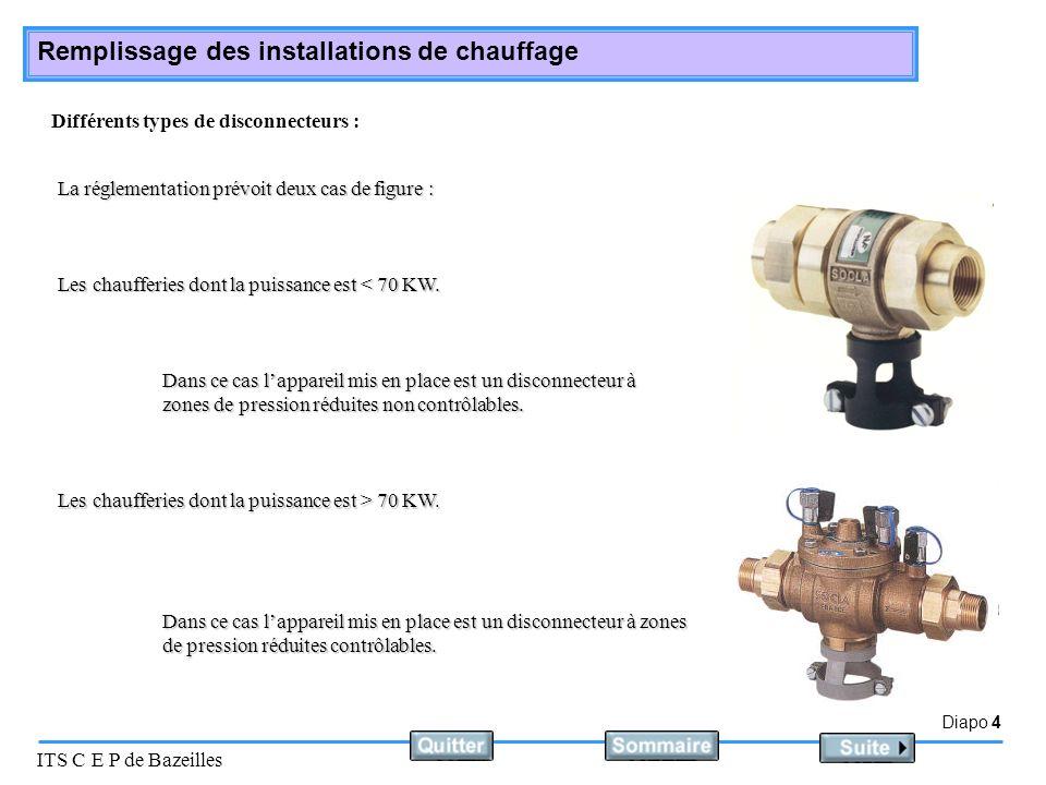 Diapo 4 ITS C E P de Bazeilles Remplissage des installations de chauffage Différents types de disconnecteurs : La réglementation prévoit deux cas de figure : Les chaufferies dont la puissance est < 70 KW.