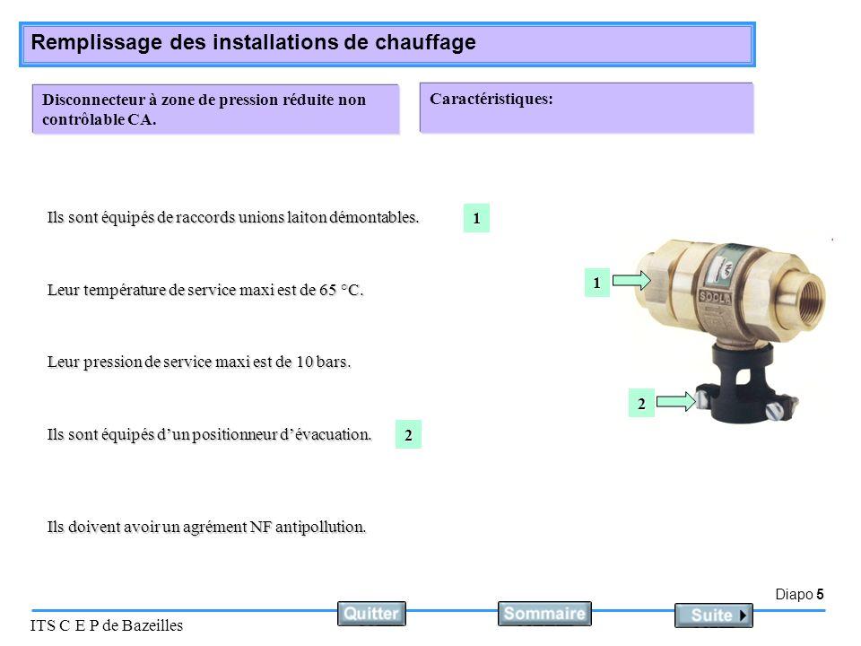 Diapo 5 ITS C E P de Bazeilles Remplissage des installations de chauffage Disconnecteur à zone de pression réduite non contrôlable CA. Ils sont équipé
