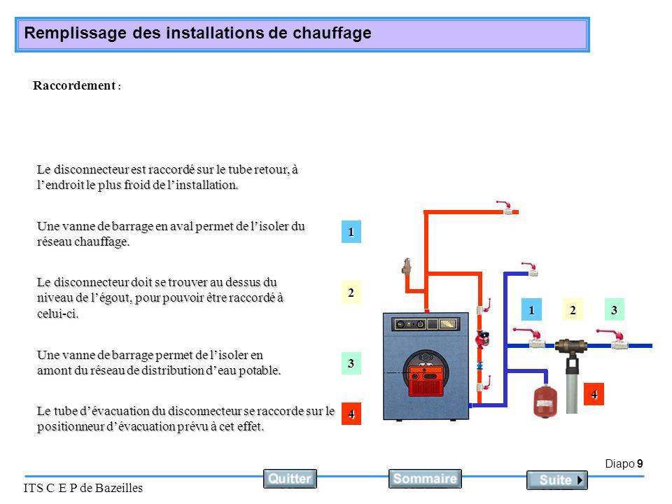 Diapo 9 ITS C E P de Bazeilles Remplissage des installations de chauffage Raccordement : Le disconnecteur est raccordé sur le tube retour, à lendroit le plus froid de linstallation.