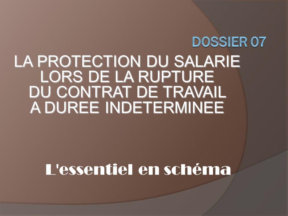 L'essentiel en schéma LA PROTECTION DU SALARIE LORS DE LA RUPTURE DU CONTRAT DE TRAVAIL A DUREE INDETERMINEE