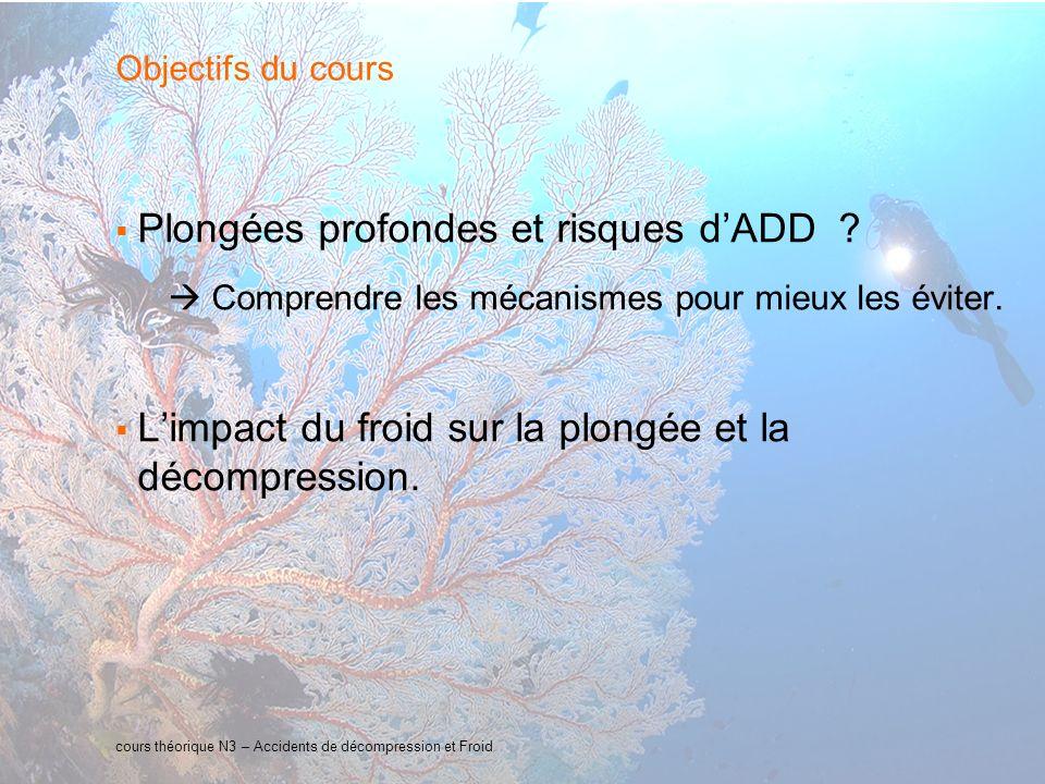 Objectifs du cours Plongées profondes et risques dADD .