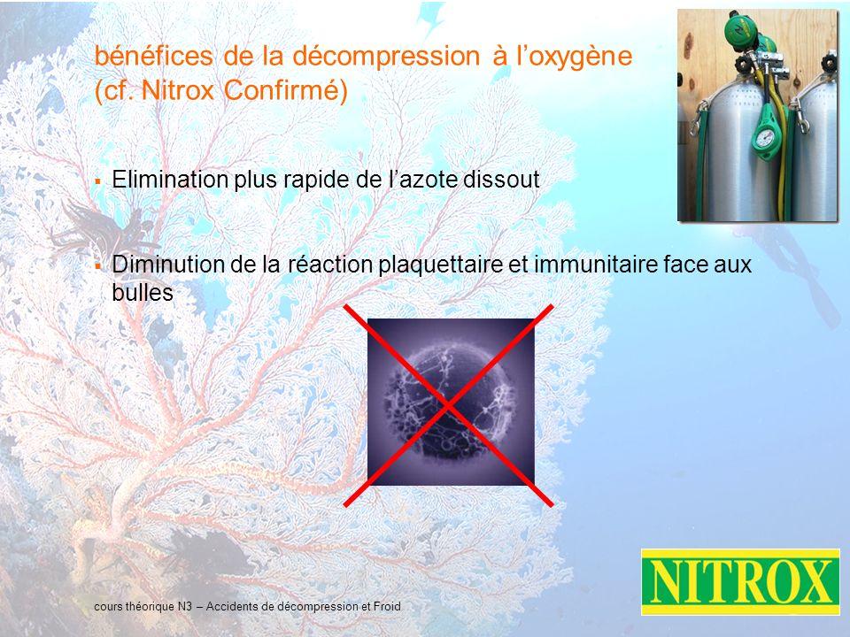 21 interne Orange bénéfices de la décompression à loxygène (cf.