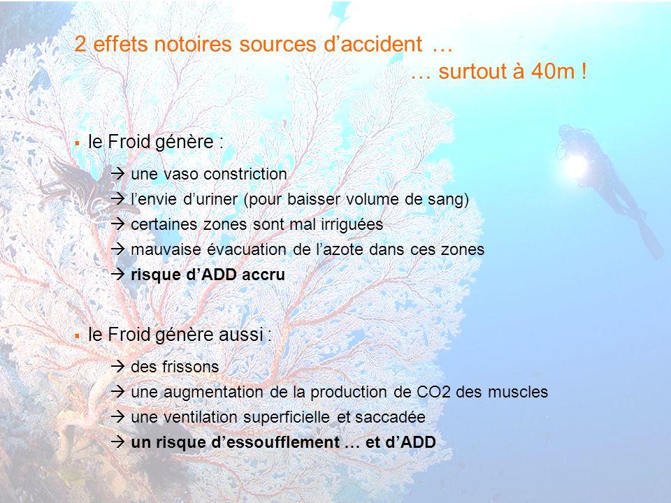 28 interne Orange 2 effets notoires sources daccident … … surtout à 40m .