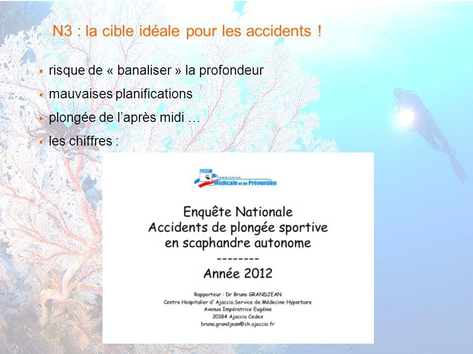 7 interne Orange N3 : la cible idéale pour les accidents .