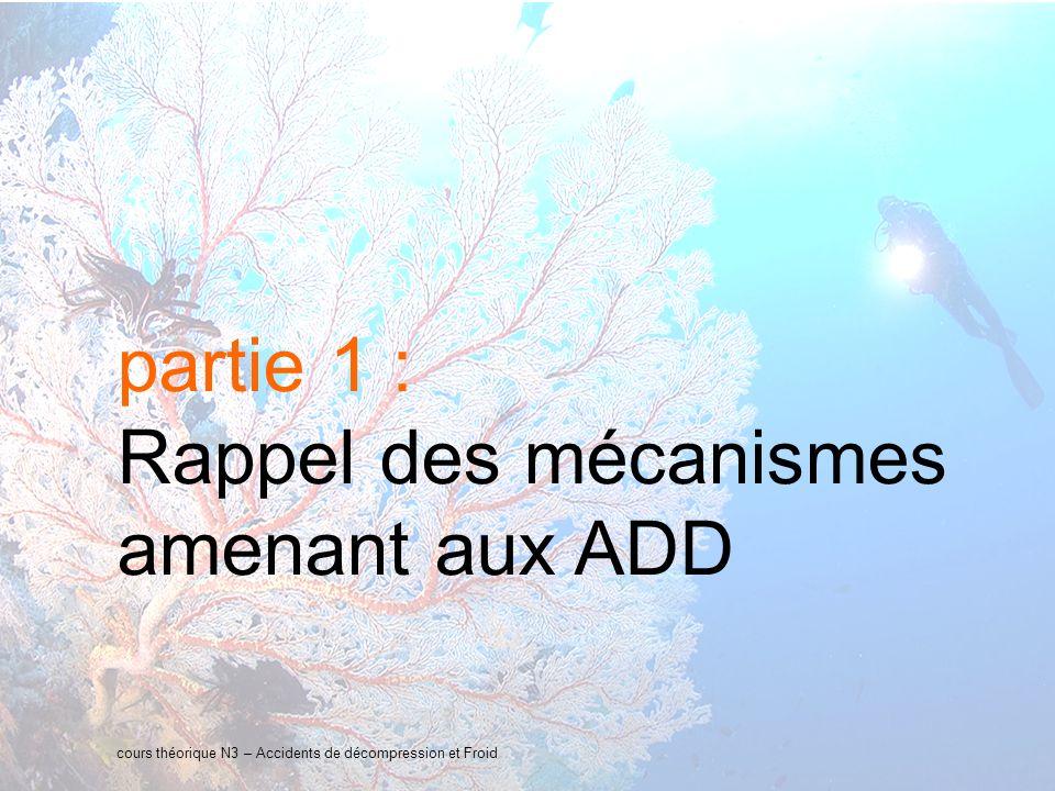 8 interne Orange partie 1 : Rappel des mécanismes amenant aux ADD cours théorique N3 – Accidents de décompression et Froid