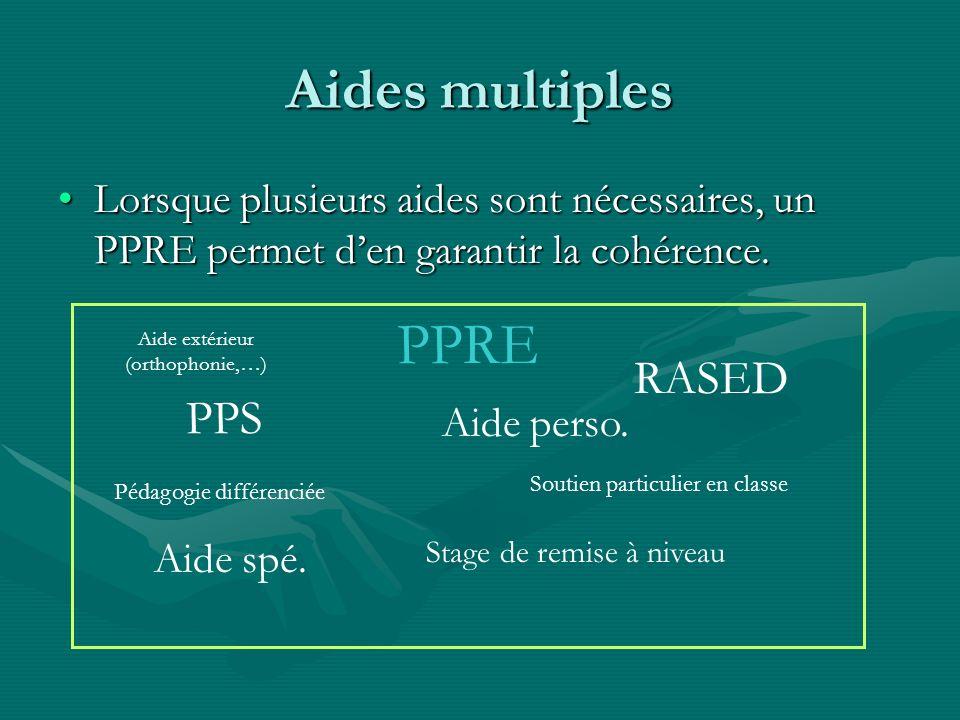 Aides multiples Lorsque plusieurs aides sont nécessaires, un PPRE permet den garantir la cohérence.Lorsque plusieurs aides sont nécessaires, un PPRE permet den garantir la cohérence.