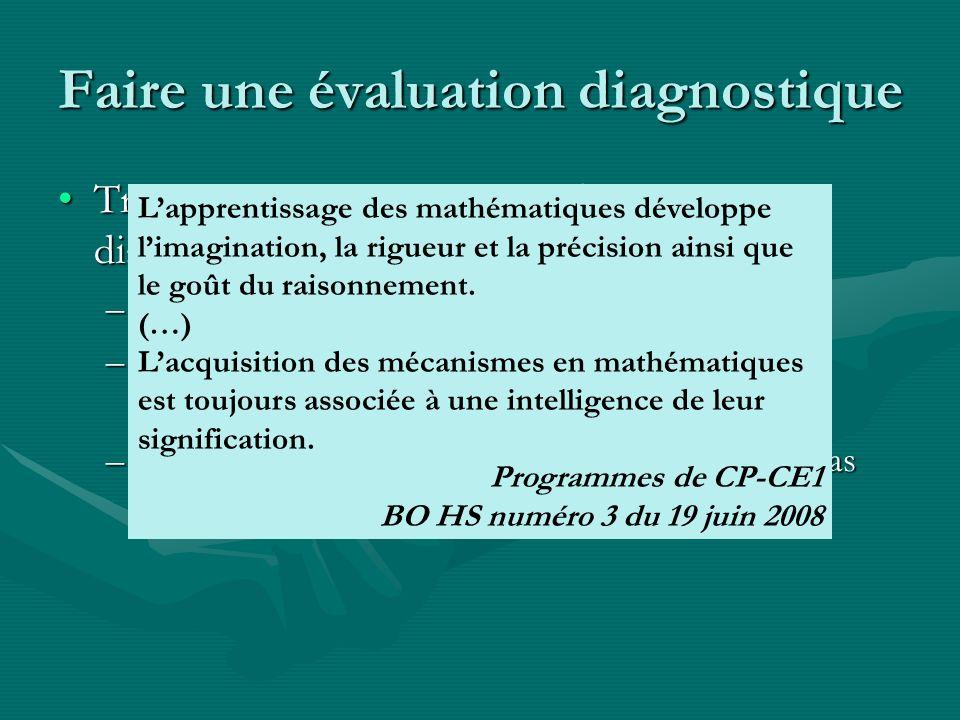Faire une évaluation diagnostique Travail en commun, à partir des évaluations diagnostiques proposées, préciser:Travail en commun, à partir des évaluations diagnostiques proposées, préciser: –La compétence évaluée dans chaque exercice.
