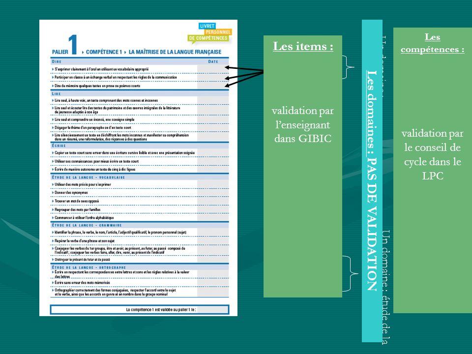 Une compétence : La maîtrise de la langue française Un domaine : dire Un domaine : étude de la langue - orthographe Les 3 items du domaine Les items : validation par lenseignant dans GIBIC Les compétences : validation par le conseil de cycle dans le LPC Les domaines : PAS DE VALIDATION