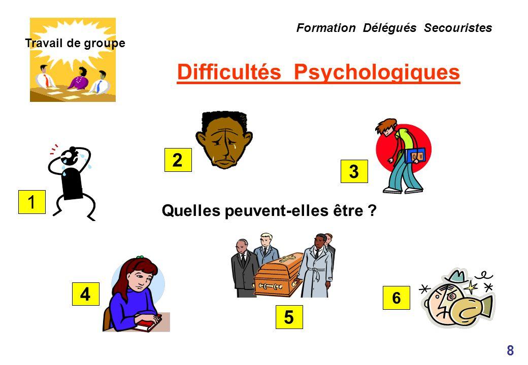 Formation Délégués Secouristes Travail de groupe 1 Difficultés Psychologiques Quelles peuvent-elles être ? 1 4 2 3 5 6 8